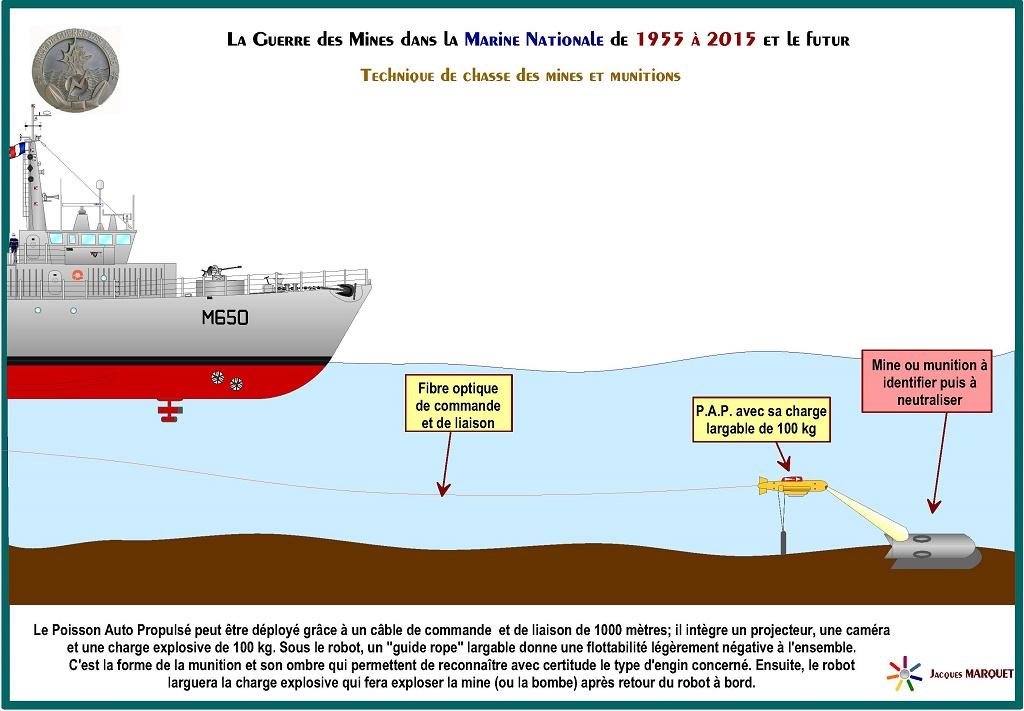 [Les différents armements de la Marine] La guerre des mines - Page 3 188918GuerredesminesPage33
