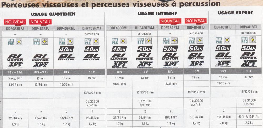 Choix pack Perceuse+Visseuse à choc - Page 2 191121IMG