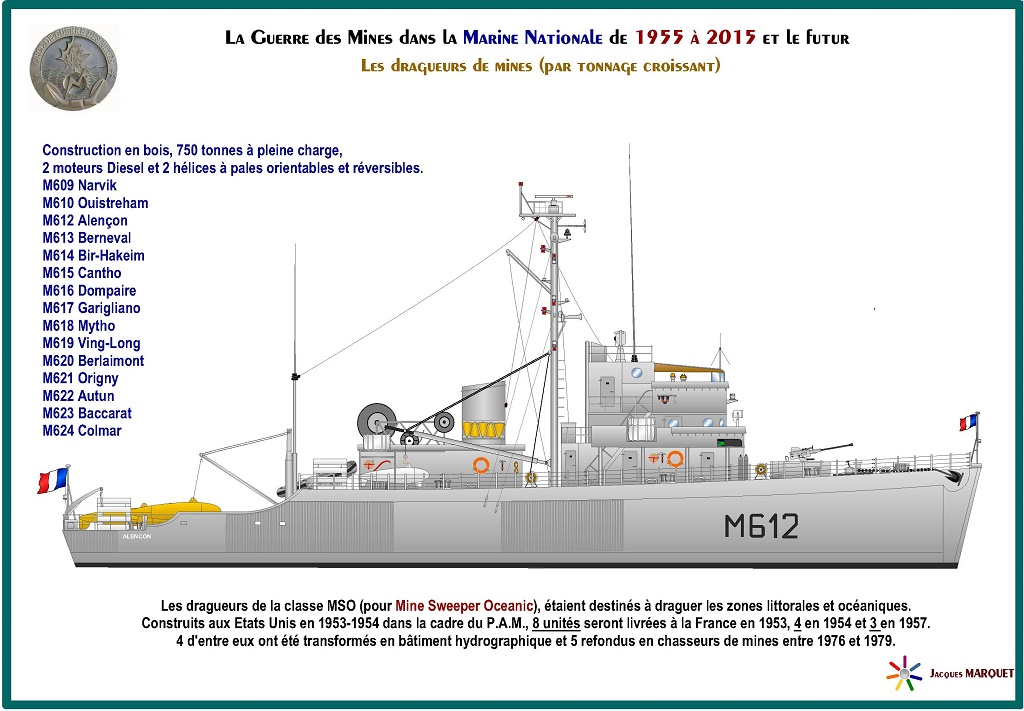 [Les différents armements de la Marine] La guerre des mines - Page 3 210613GuerredesminesPage22