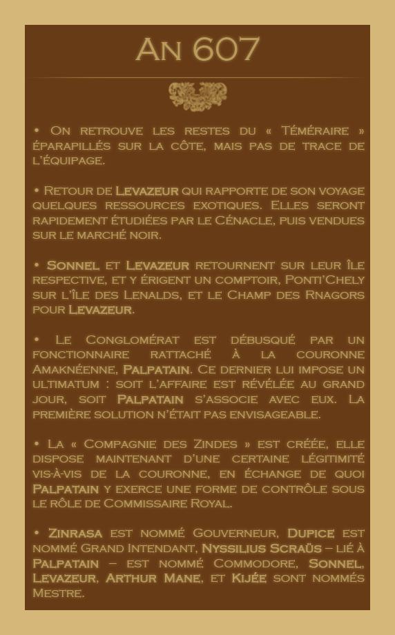 Chronologie des Odyssées de la Compagnie des Zindes 23494203607