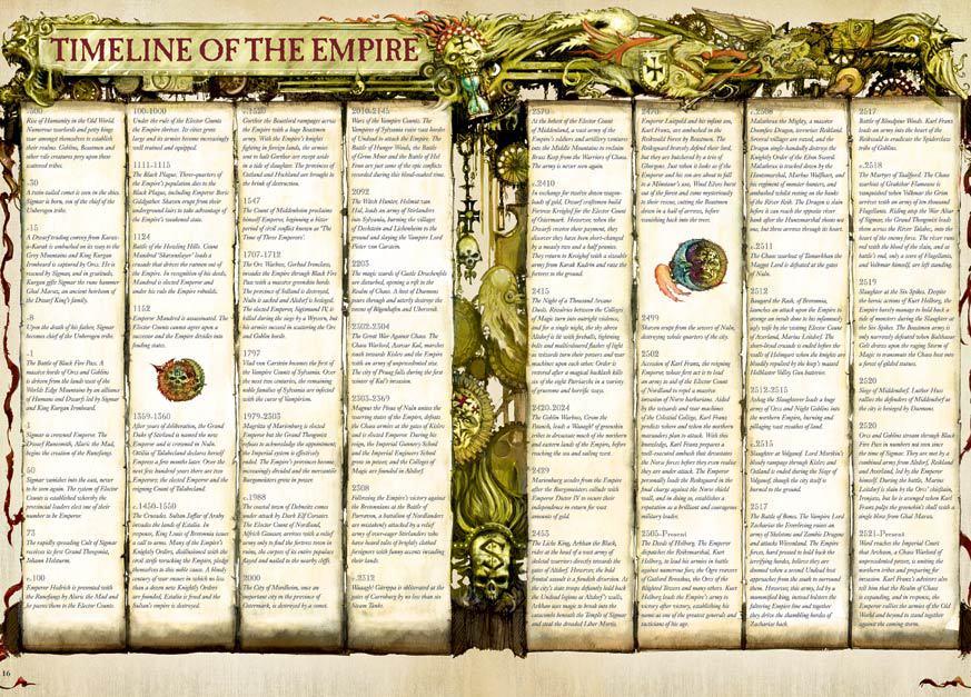 Warhammer : l'Empire, nouveau livre d'armée 245204Lempire2