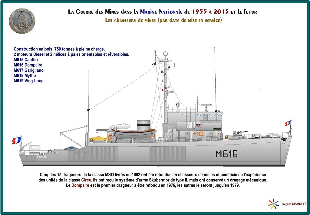 [Les différents armements de la Marine] La guerre des mines - Page 3 246523GuerredesminesPage36
