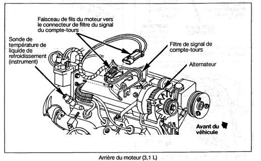 Refroidissement Pontiac/Chevrolet 3L4 251284sondetemperatureeau