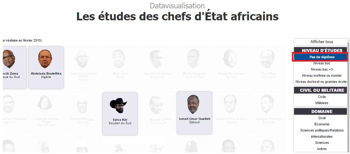 Actualités Algeriennes 251285Sanstitre