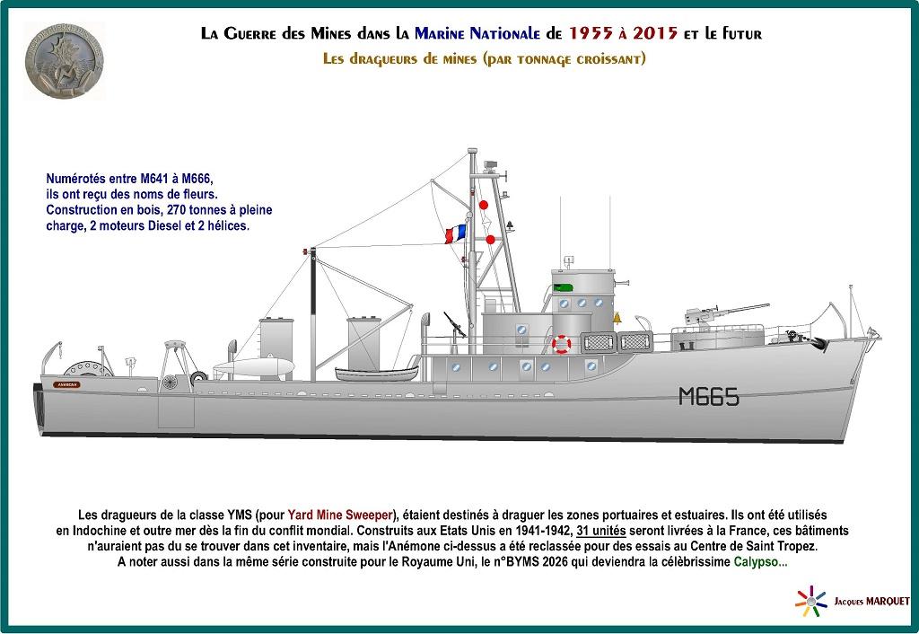 [Les différents armements de la Marine] La guerre des mines - Page 3 254424GuerredesminesPage17