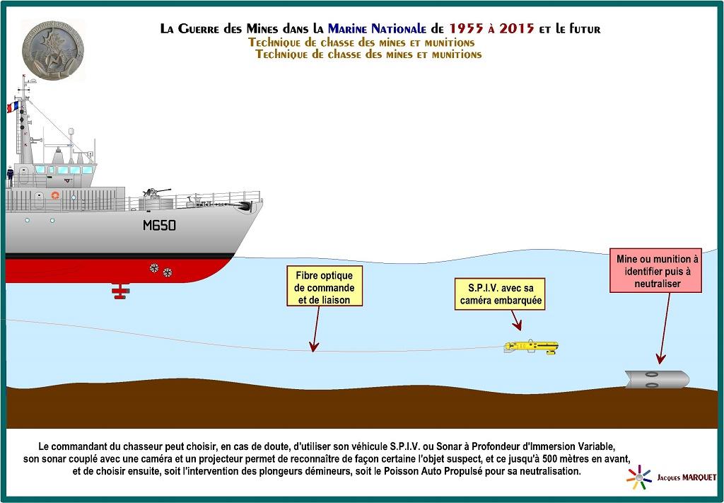 [Les différents armements de la Marine] La guerre des mines - Page 3 256118GuerredesminesPage31