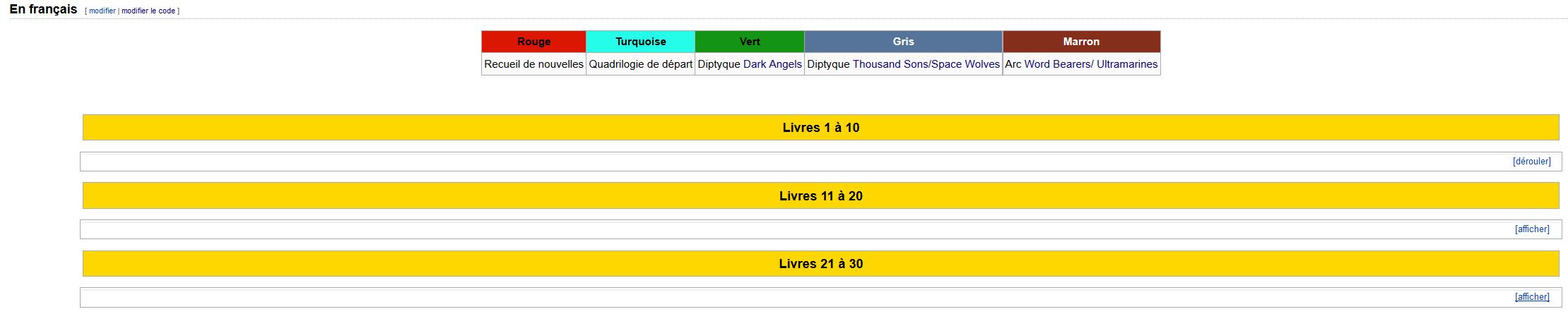 Page Wikipédia Hérésie Horus 259390wiki