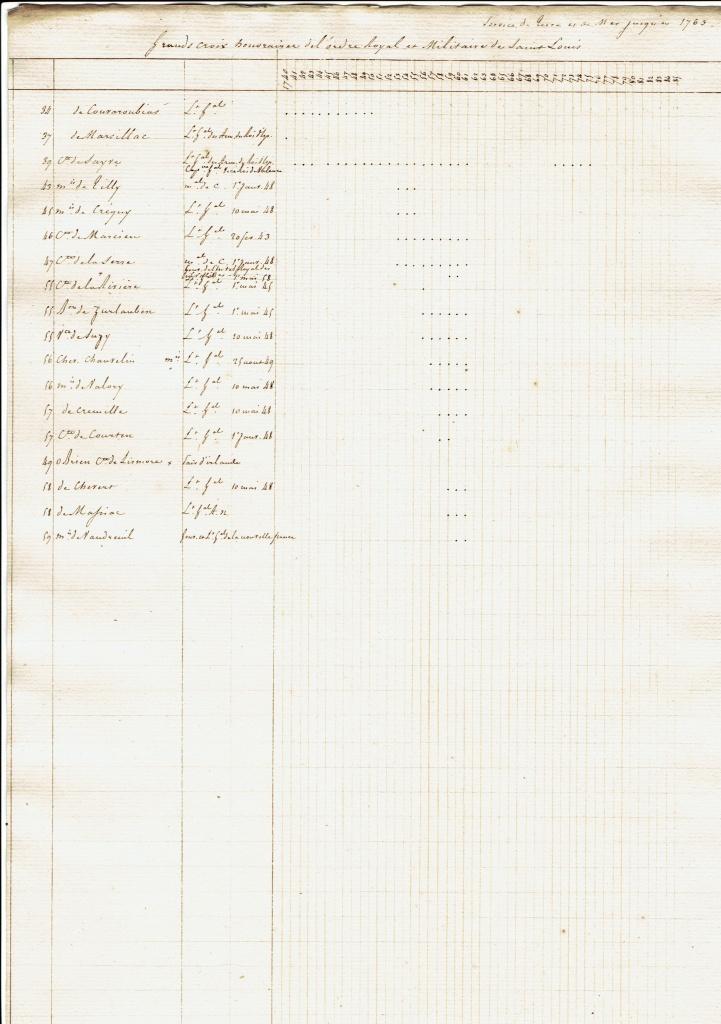 Ordre royal et militaire de Saint-Louis 260135scan5