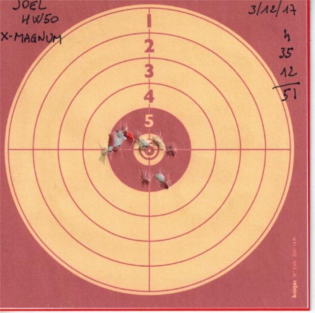 Tests plombs avec carabine Weihrauch HW50S 262551HW50STOEGERXMAGNUM