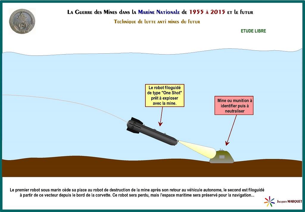 [Les différents armements de la Marine] La guerre des mines - Page 3 271706GuerredesminesPage43