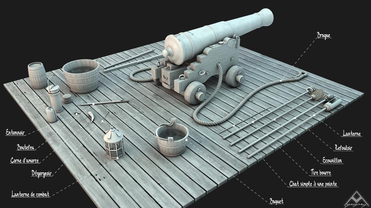 Canons pour le vaisseau de 74 canons - Page 3 275498Outillagescanons2