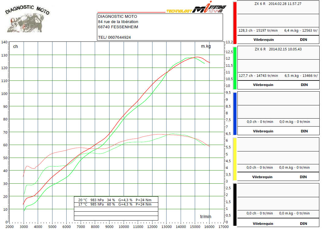 K12 100% track - Page 3 280396TopDBkiller