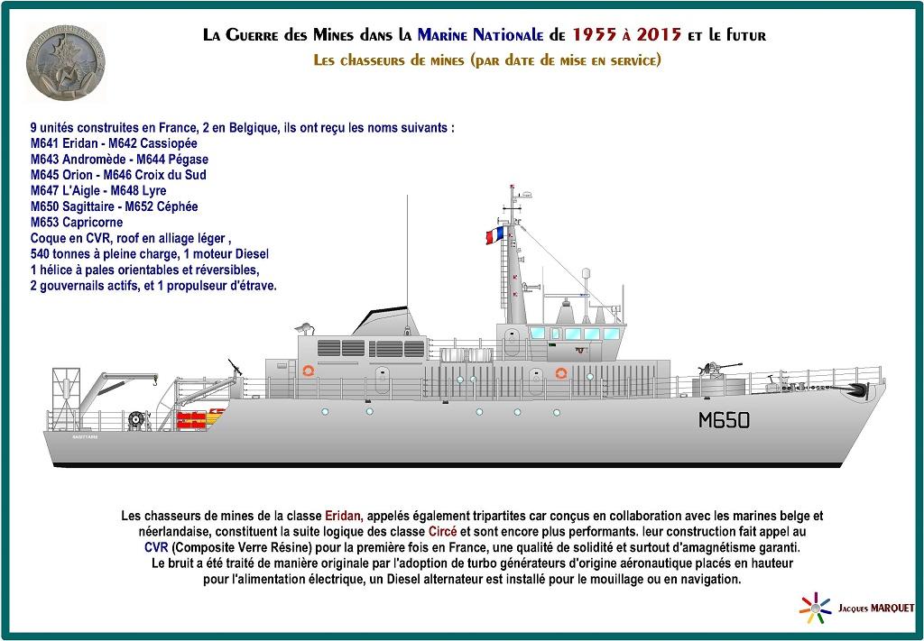 [Les différents armements de la Marine] La guerre des mines - Page 3 287473GuerredesminesPage37