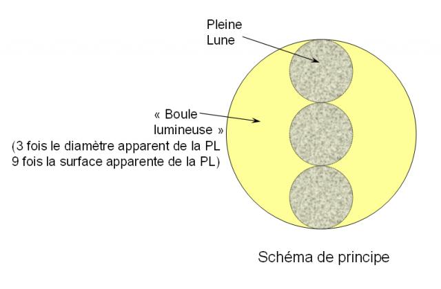 2012: le 30/06 à 23h36 - Boules lumineuses oranges - Macon (71)  - Page 2 287753rameur596