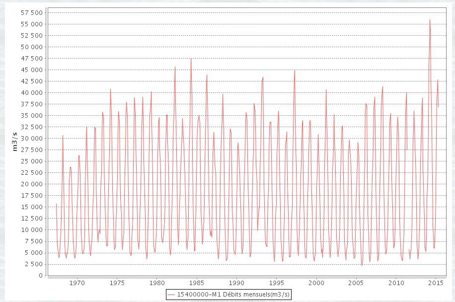 [DEBAT] Les masses filtrantes et l'ordre de filtration - Page 2 288605Sanstitre4