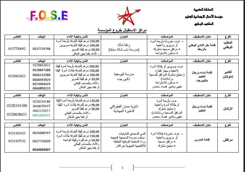 عناوين واثمنة اقامات مؤسسة الاعمال الاجتماعية للتعليم  297084160116081