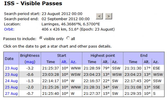 2012: le 07/08 à 22h27 - en forme de lozange - larringes 74500 (74)  - Page 3 313148JAYZ7477