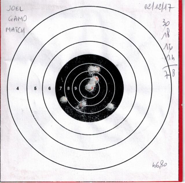 Tests plombs avec carabine Gamo Replay 314341GAMOREPLAYGAMOMATCH3