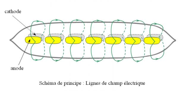 2011: le 28/10 à vers 6h00 - Un engin de grande taille - Mairé-Levescault (79)  - Page 3 315280davB5