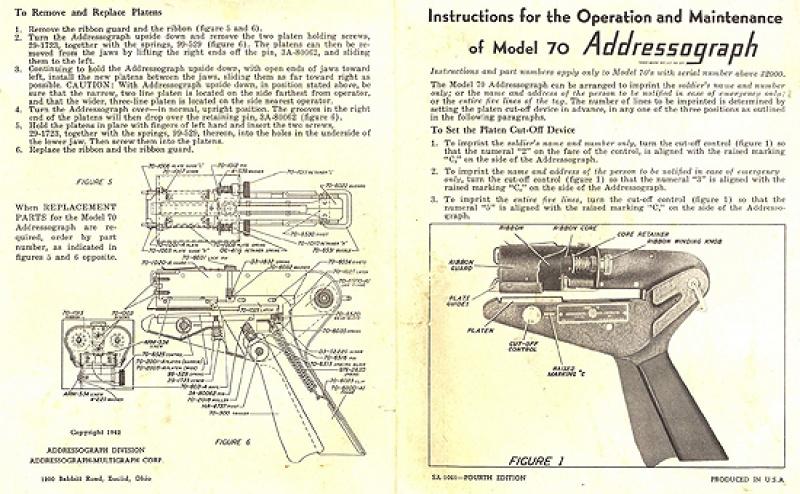 Les Dog Tag U.S. WWII 318438instructions1