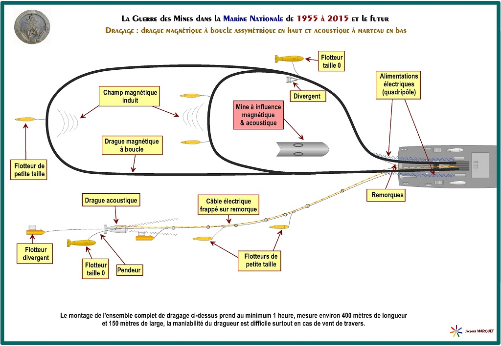 [Les différents armements de la Marine] La guerre des mines - Page 3 320931GuerredesminesPage14