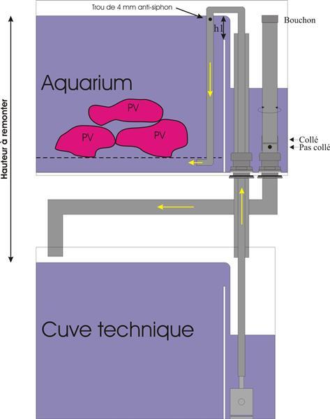 Débit Descente  aquarium 331433stmp4AE8mylittlereefathome