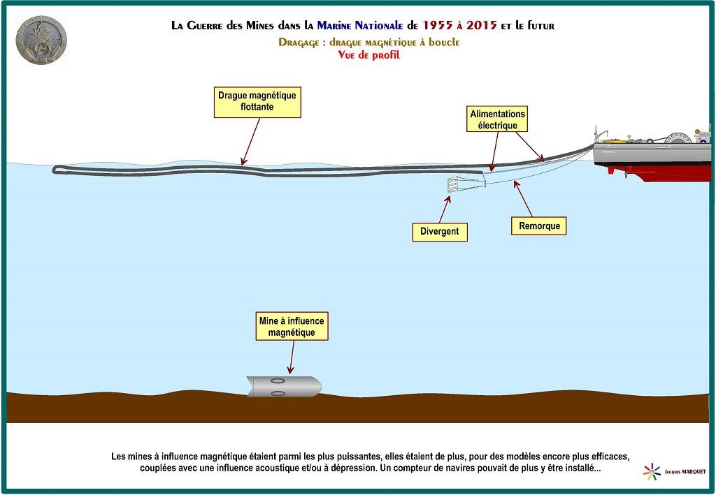 [Les différents armements de la Marine] La guerre des mines - Page 3 338486GuerredesminesPage11
