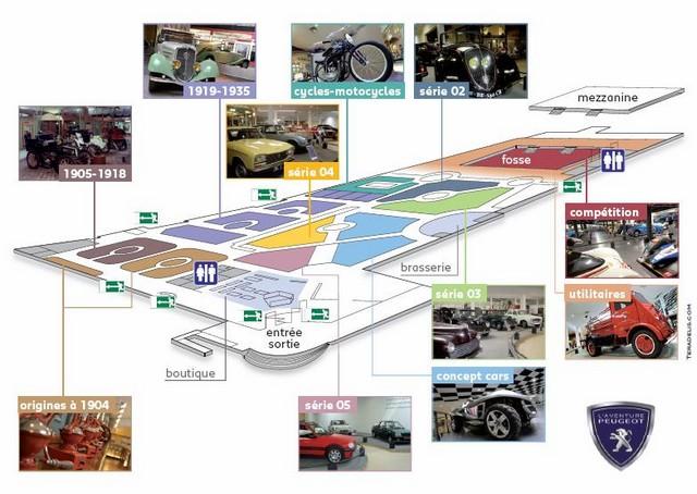 Musée de l'Aventure Peugeot : « 30 ans de concept-cars Peugeot » 350930planintrieurdumuse