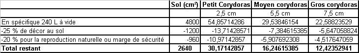 240 litres amazonien 359175Sanstitre1