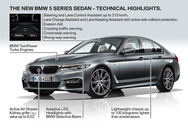 La nouvelle BMW Série 5 Berline. Plus légère, plus dynamique, plus sobre et entièrement interconnectée 360315P90237787highResthenewbmw5series