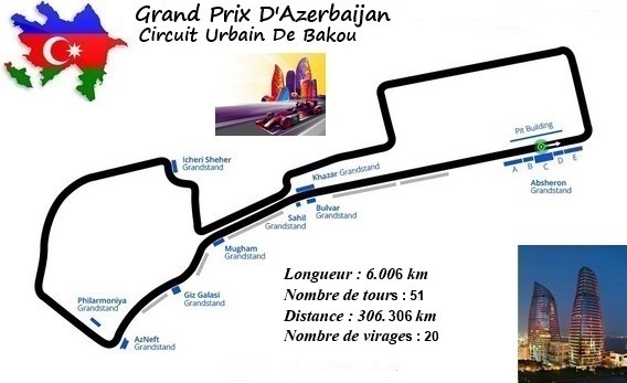 Grand Prix d'Azerbaïdjan 2018 (éssais libres -1 -2 - 3 - Qualifications) 392763108511