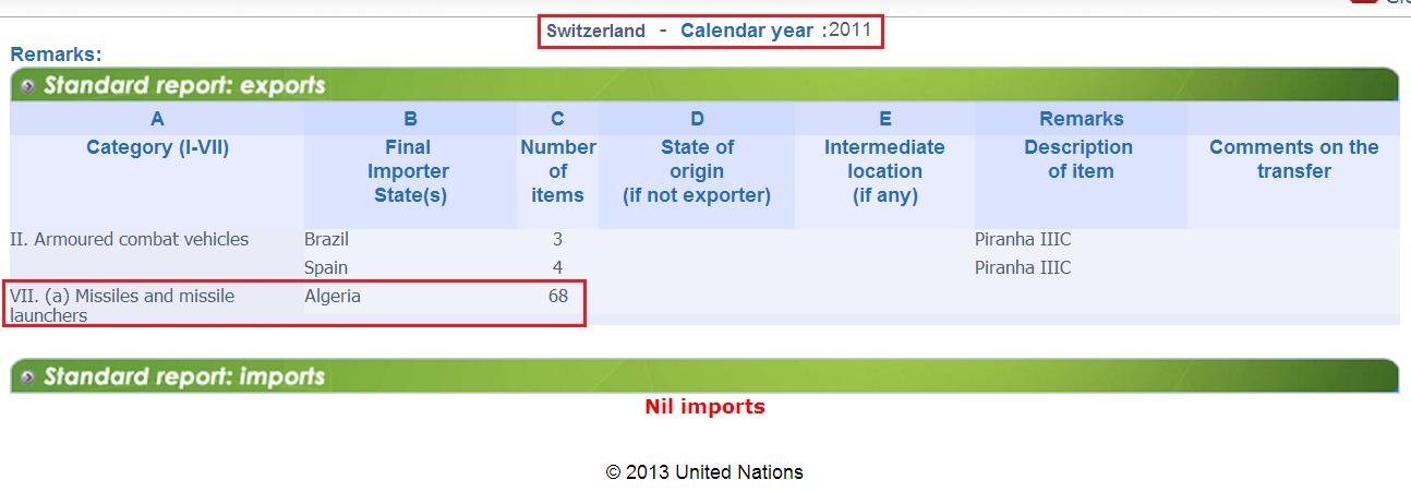 صفقة صواريخ و منصات اطلاق  سويسرية للجزائر في2011 402306195822Capture