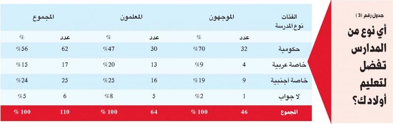 ملف :أزمة التعليم في الكويت 405725Pictures20120404fac2e7a4b960440189a7e7b3bd03d1ba
