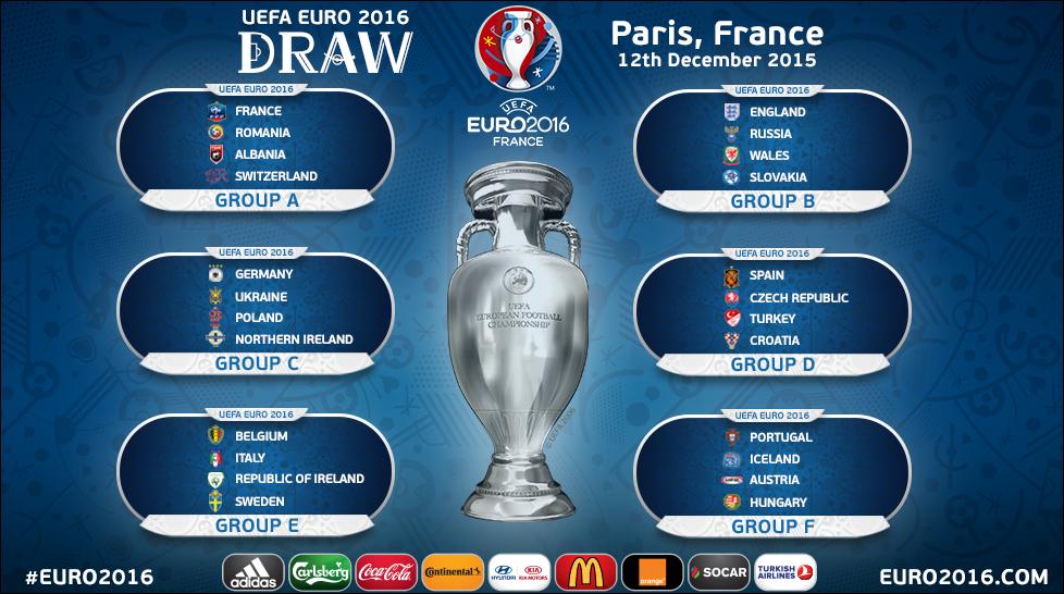 Les groupes de l'Euro 2016 419376groupeuro2016