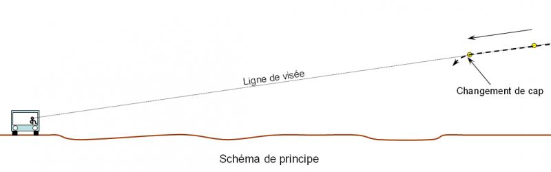 2012: Le 04/05 à 21h20 - Observation d'un phénomène lumineux - Charly-Oradour (57) 436234Polyedre574