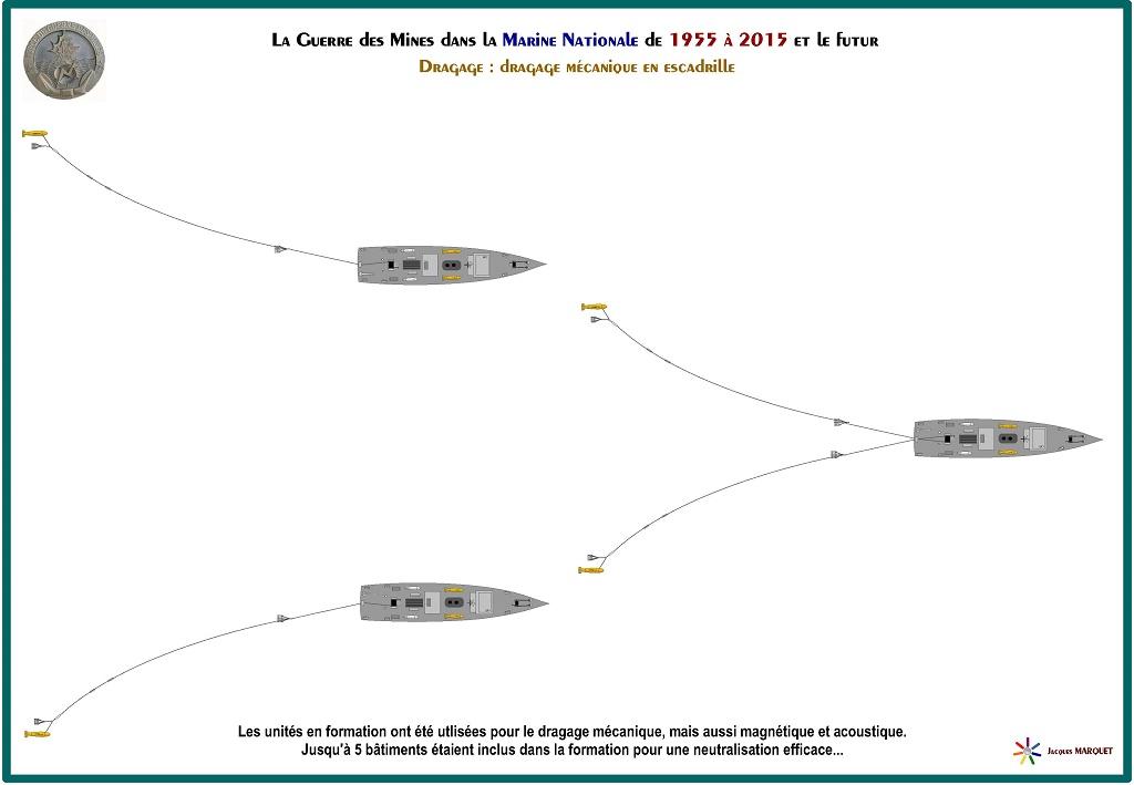 [Les différents armements de la Marine] La guerre des mines - Page 3 440237GuerredesminesPage09