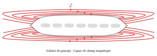 2011: le 28/10 à vers 6h00 - Un engin de grande taille - Mairé-Levescault (79)  - Page 3 443776davB4
