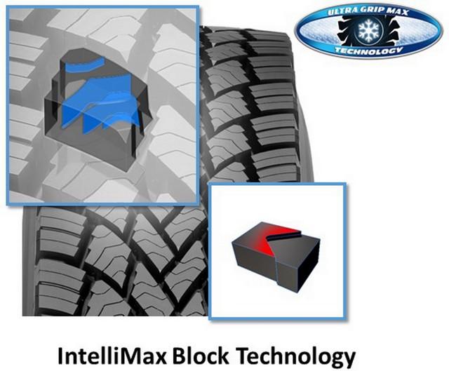 Goodyear Ultra Grip Max améliore la mobilité des flottes en hiver 443926IntelliMaxBlockTechnology