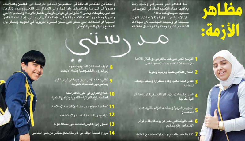 ملف :أزمة التعليم في الكويت 455912Pictures201204018a2c670fcad547149de3fbe78f66cdbb