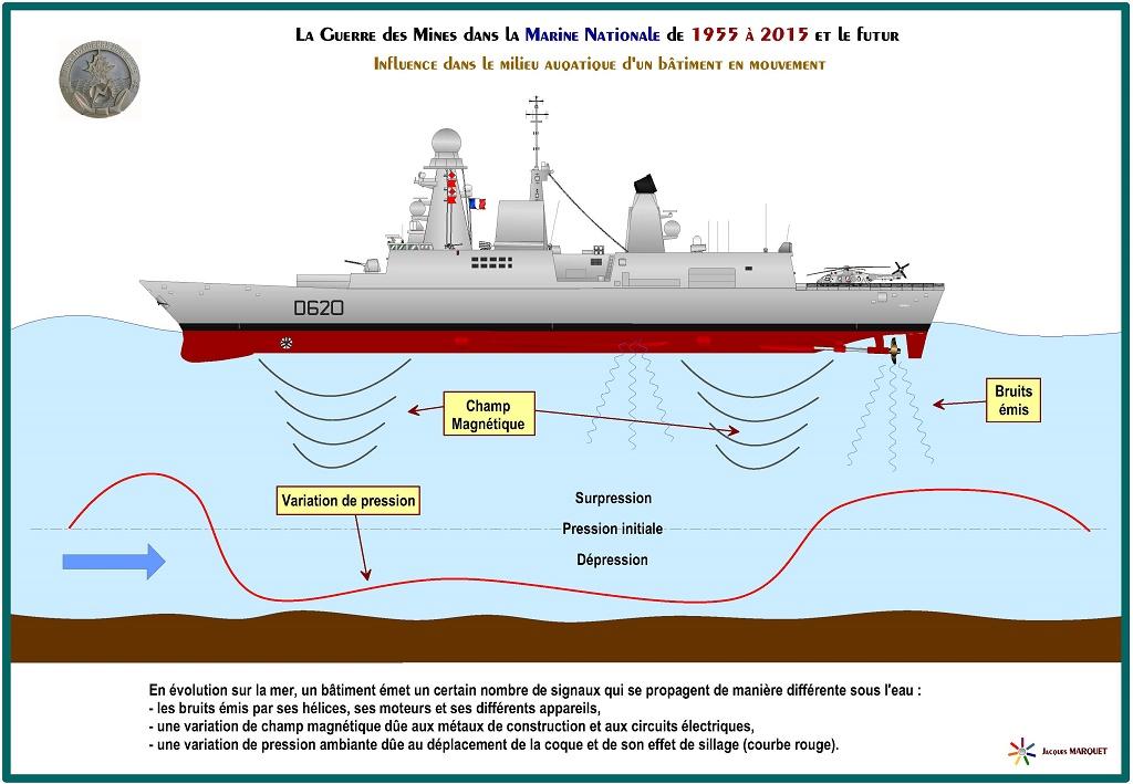 [Les différents armements de la Marine] La guerre des mines - Page 3 468126GuerredesminesPage05