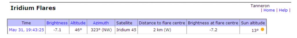 2013: le 31/05 à 19h40 - Un phénomène insolite - Tanneron 83440 - Var (dép.83) 470881Pierre1231