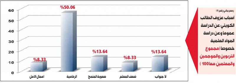 ملف :أزمة التعليم في الكويت 473027Pictures20120404db9c9e4e81ff44aa8dc3323913efe9f7