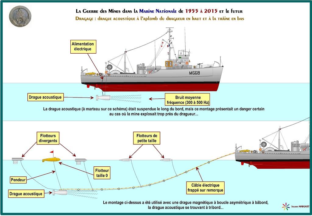 [Les différents armements de la Marine] La guerre des mines - Page 3 473295GuerredesminesPage13