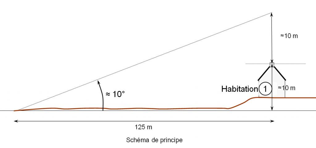 2007: le 04/04 à 21h56 - Ovni en Forme de triangle - guengat (29)  - Page 7 481239tontonmatt6