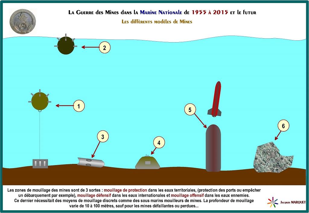 [Les différents armements de la Marine] La guerre des mines - Page 3 487546GuerredesminesPage04