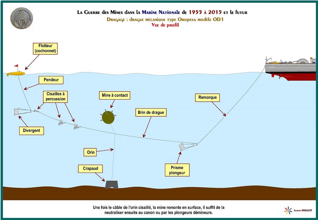 [Les différents armements de la Marine] La guerre des mines - Page 3 495239GuerredesminesPage07