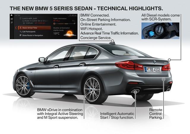 La nouvelle BMW Série 5 Berline. Plus légère, plus dynamique, plus sobre et entièrement interconnectée 508530P90237789highResthenewbmw5series