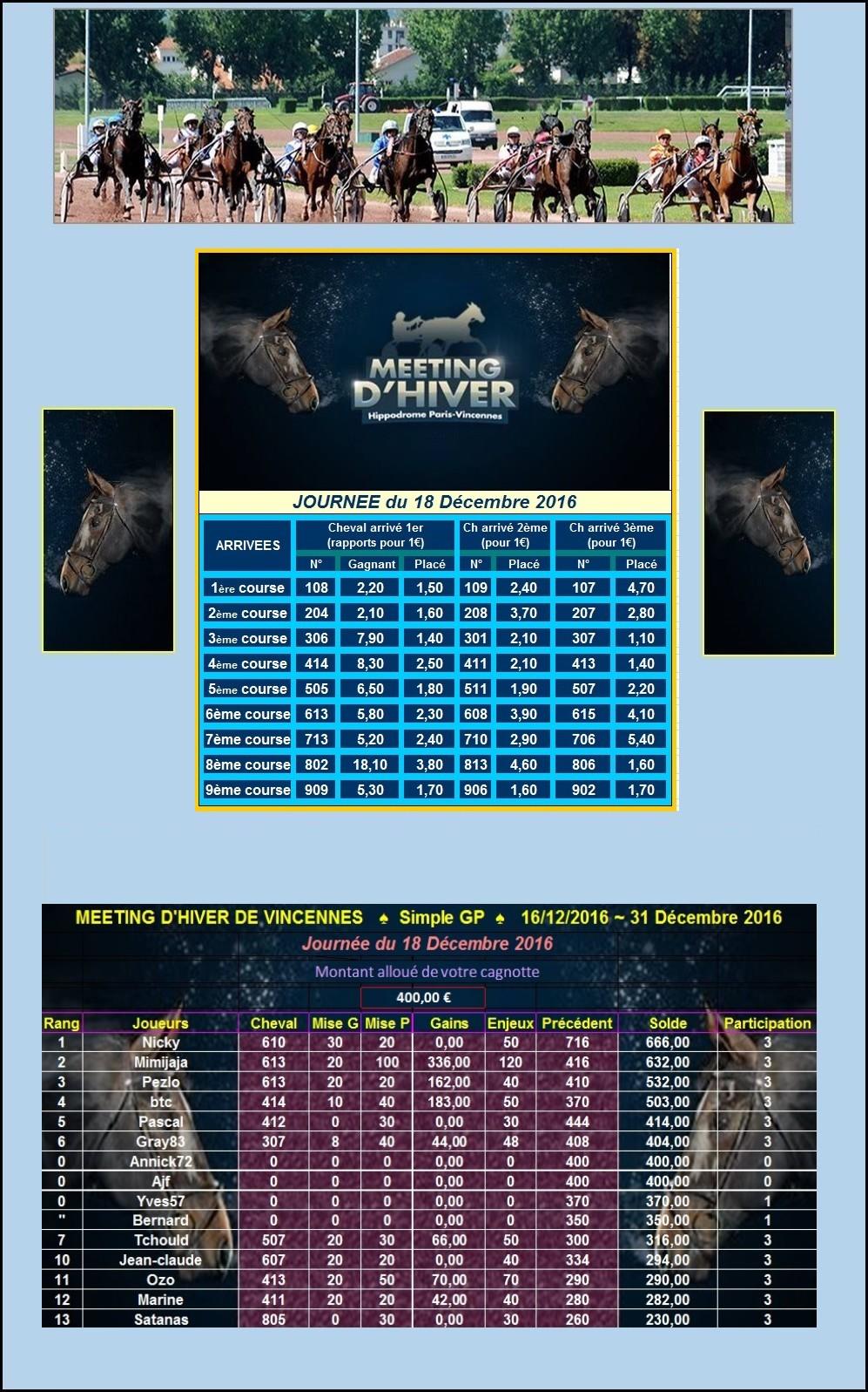 Résultats du Dimanche 18/12/2016 51223018122