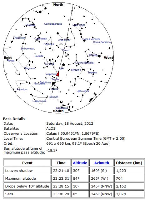 2012: le 18/08 à 22h30 - Lumière étrange dans le ciel  - Calais (62)  520804yoh442716