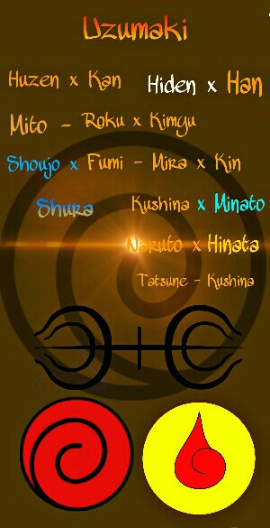[Autres] Clan Uzumaki 532517PicsArt0317102034